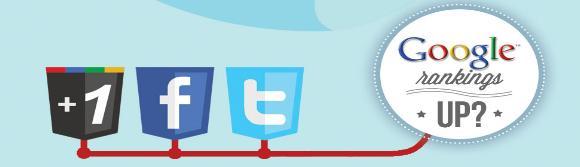 Afectan las redes sociales al SEO