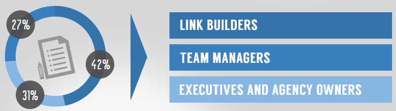 Encuesta Linkbuilding 2013