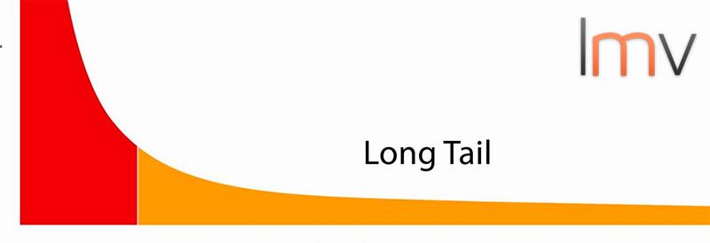 Estrategias Long Tail