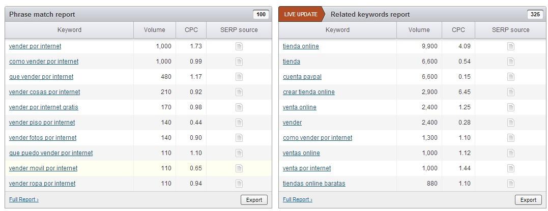 analisis de keywords con semrush