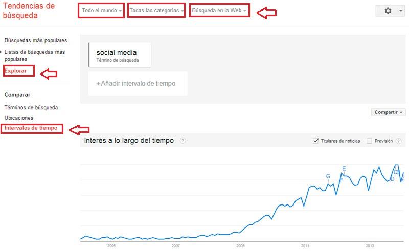 Google trends busqueda de keywords