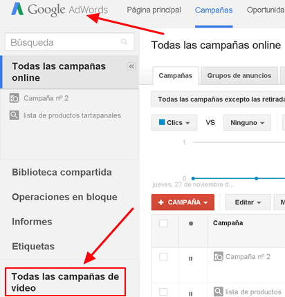 campaña de adwords para video7